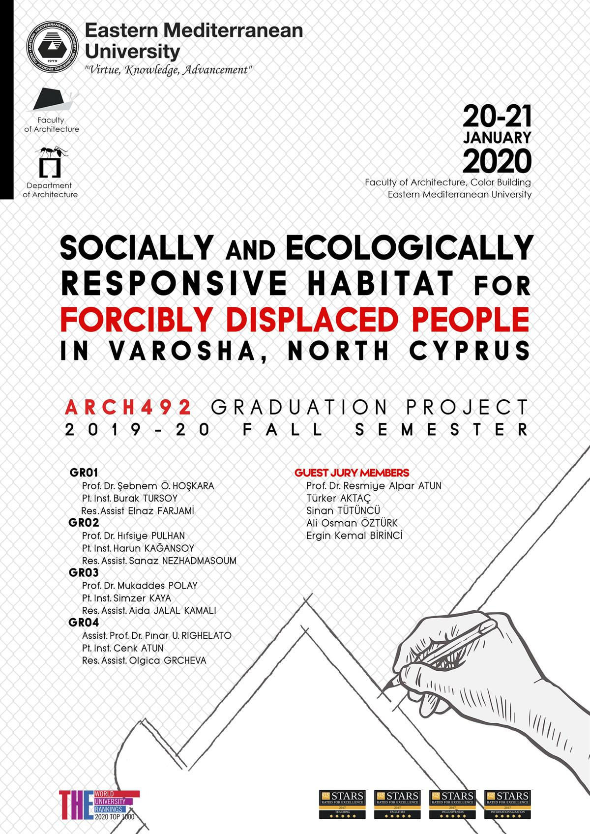 ARCH492 Graduation Project | Final Jury | Socially and Ecologically Responsive Habitat for Forcibly Displaced People in Varosha, North Cyprus